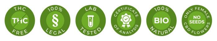 Certyfikaty i gwarancje Sklep Sativa produkty konopne